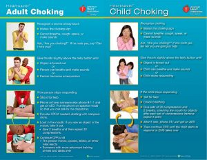 AHA Choking Guides